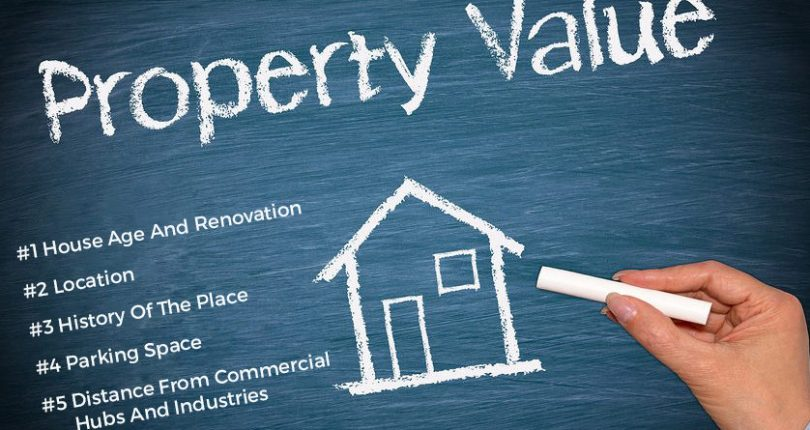 The Factors That Affect the Market Value of Your Home
